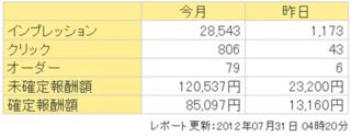 さゆり塾成果報酬19.png